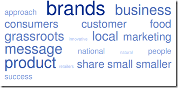 word cloud small brands